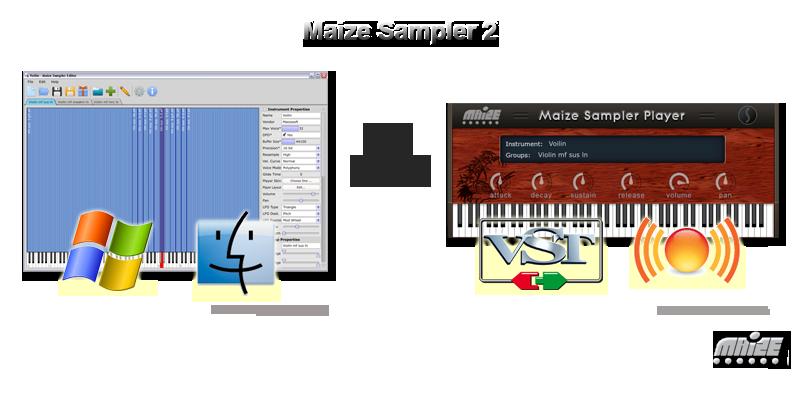 Maize Sampler Editor for Mac OS X full screenshot